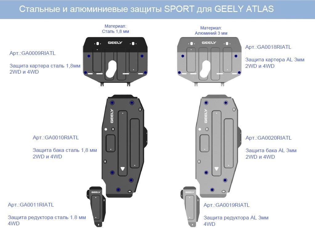 Защиты SPORT ДЛЯ GEELY ATLAS 1.jpg