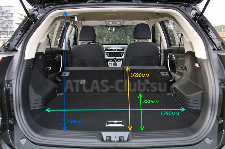 Размеры багажника Geely Atlas.jpg