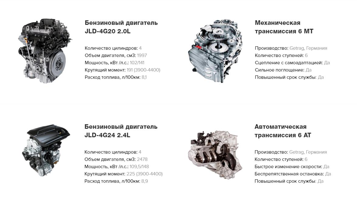 двигатель и трансмиссия.png